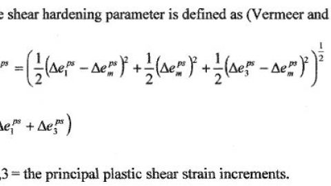 change the friction angle with the plastic strain in Abaqus following mohr coulomb model.