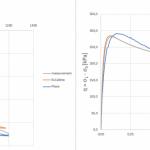 oedometer_tirax_dobrany-0.png
