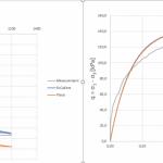 oedometer_tirax_motol-1.png