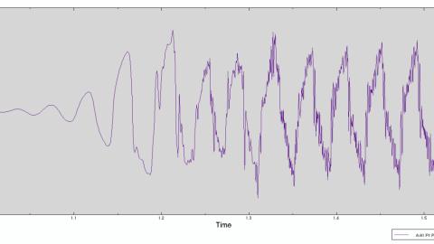 CEL analysis using hypo plasticity Vumat - SoilModels