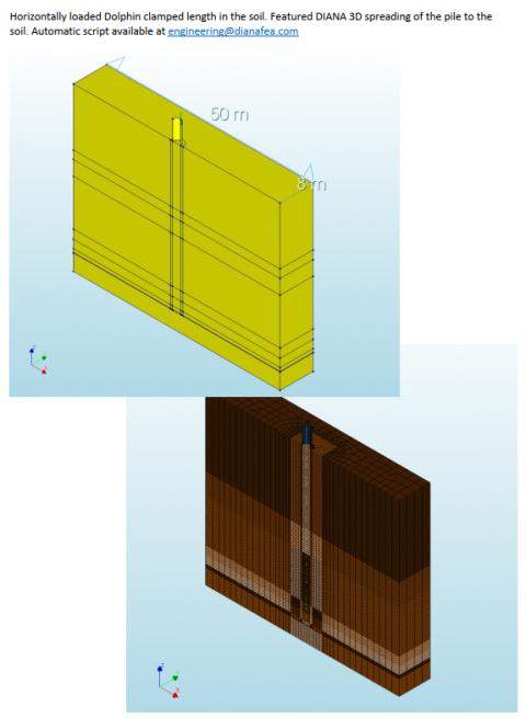 DIANA with monopile follows Blum theory saving 10 m of length