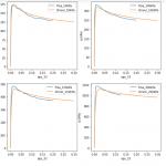 model_calibration-1.PNG
